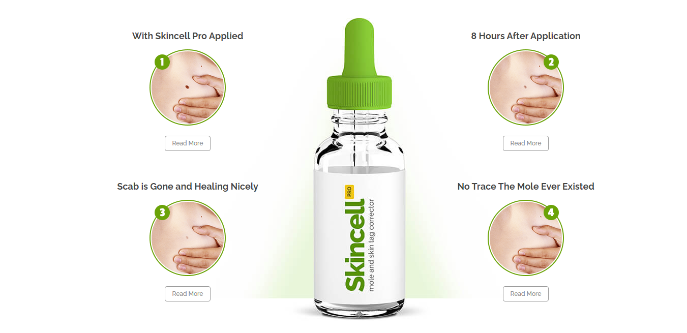 skincell pro works